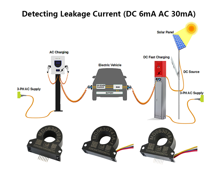MD0630T41A Integrated 6mA 30mA Digital Output DC AC Leakage Current Sensor for Electric Vehicle Charging
