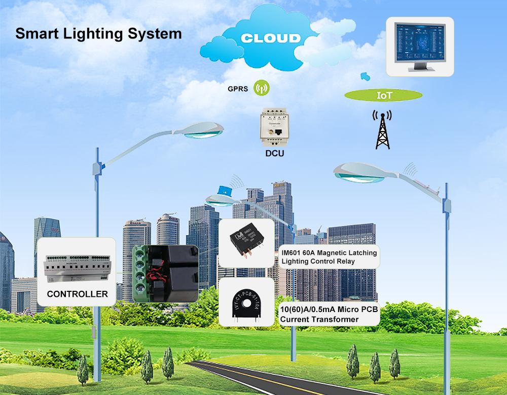 Smart Lighting Control Solution.jpg